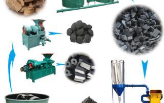 BBQ charcoal briquettes plant